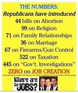 republican non-Jobs agenda