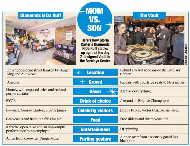 restaurant comparison chart