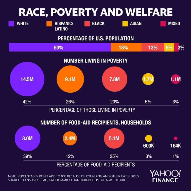 welfare reports