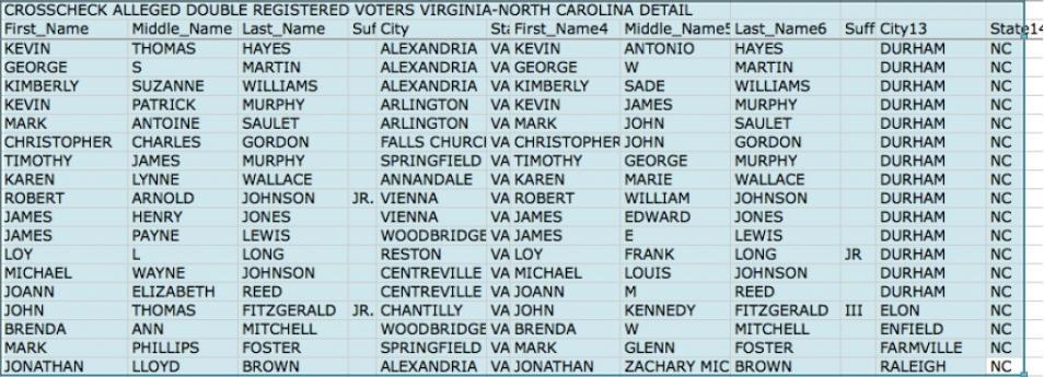 NC Voter crosscheck