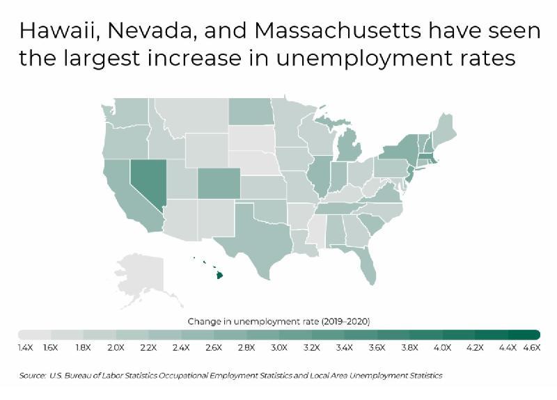 COVID Unemployment3