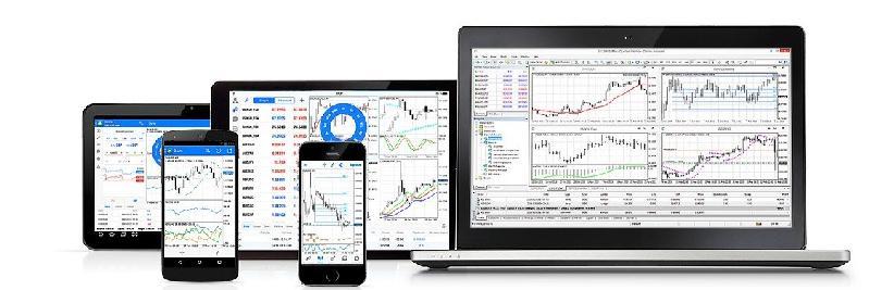 Meta-trader - graphs